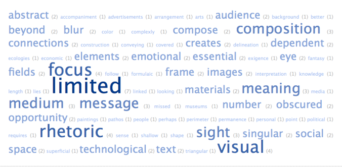TagCrowd tag cloud